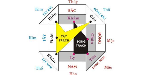 phong-thuy-nha-o-ruoc-loc-vao-nha-hosoxaydung.vn